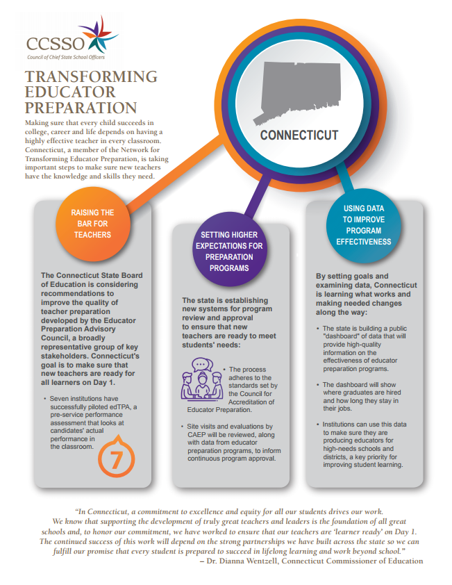 Connecticut NTEP Infographic Image
