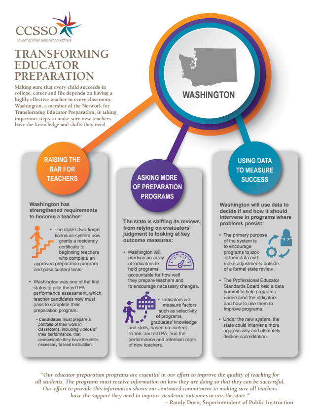 Washington NTEP Infographic Image